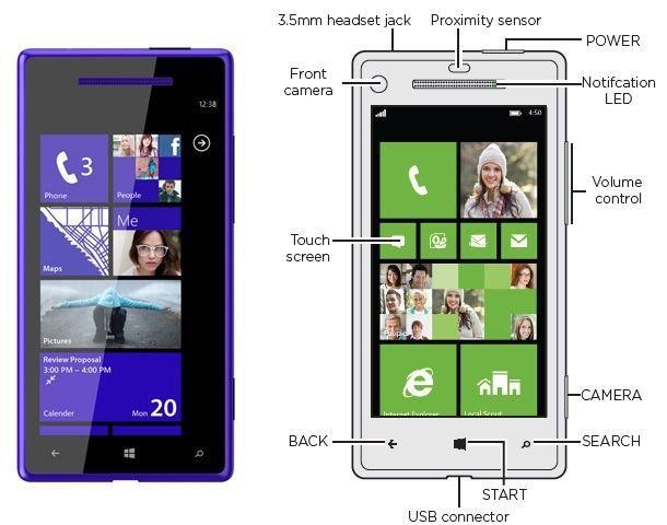 HTC-Accord.jpg
