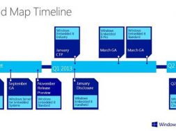 Windows Embedded 8 Industry Release Preview
