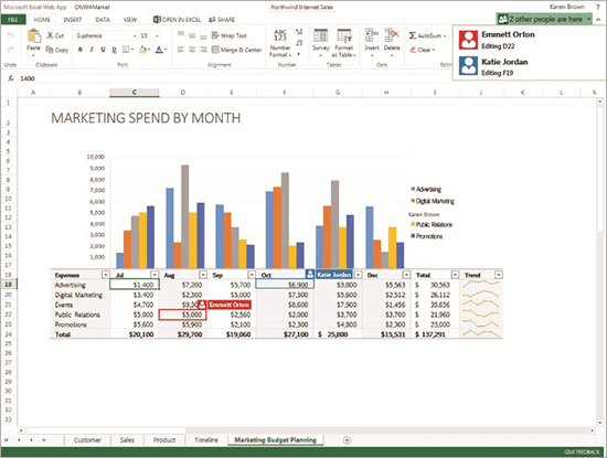 8688.ExcelWebApp_CoAuthoring_SharePoint.png-550x0