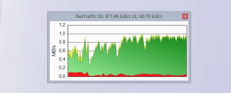 NetTraffic.png