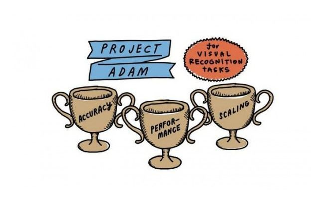 Project Adam by Microsoft