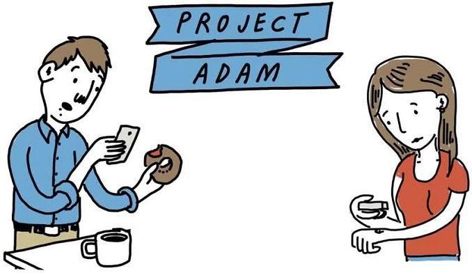 Project Adam