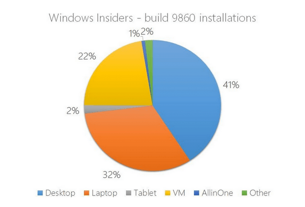 windows_10_stats