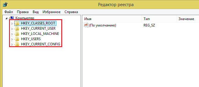 Windows Registry Root Keys