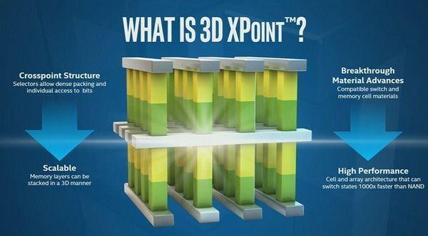 3dxpoint1