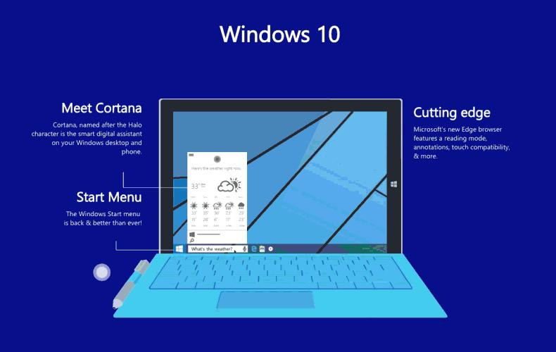 Windows 10 OneDrive WebDAV
