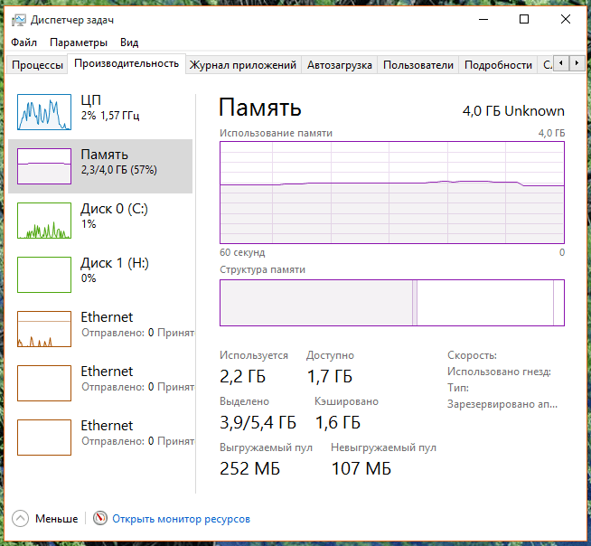 RAM Task Manager Windows 10