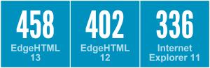 HTML5Test-300x98