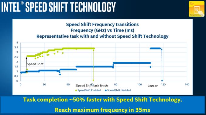 SpeedShift_575px