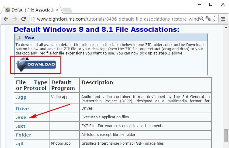 Ассоциации strong файлов/strong в windows 7 энциклопедия windows