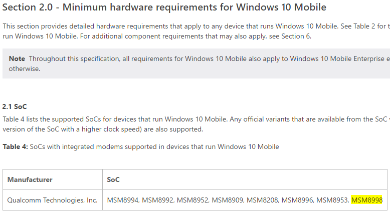 Minimum hardware requirements for Windows 10 Mobile