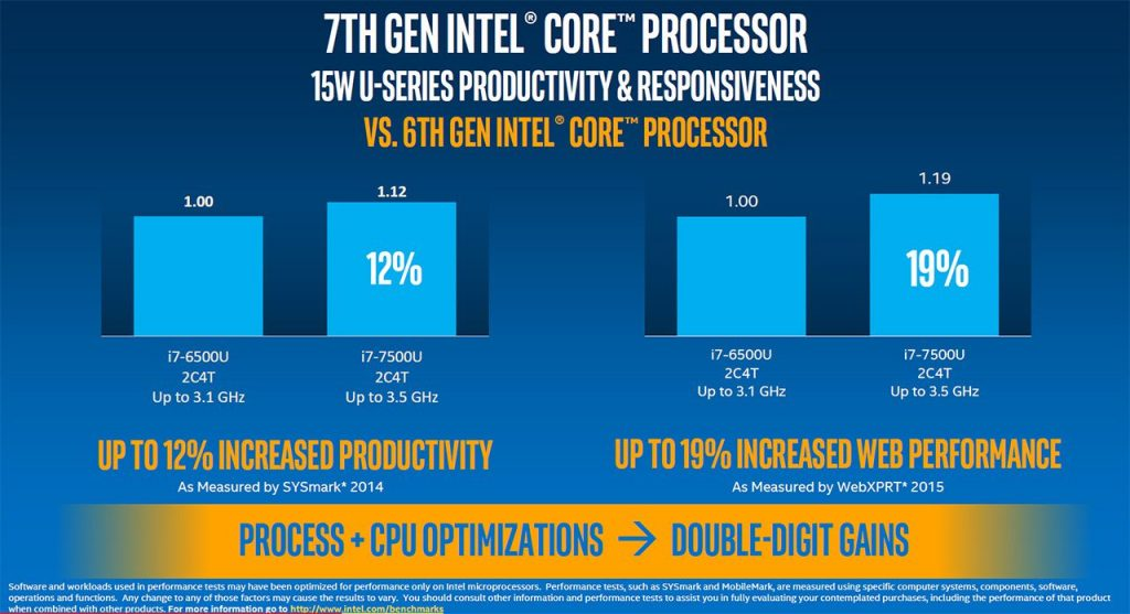 7th Gen Intel Core Processor