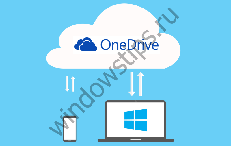 Windows OneDrive: что это такое и как работает программа