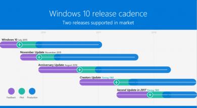 Windows 10 Update Plan